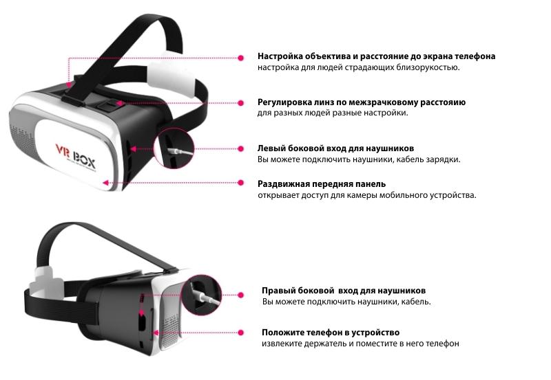 преимущества_VR_box